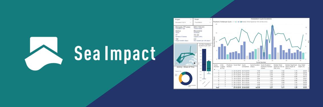 Sea Impact Weekly Graph – Week 11